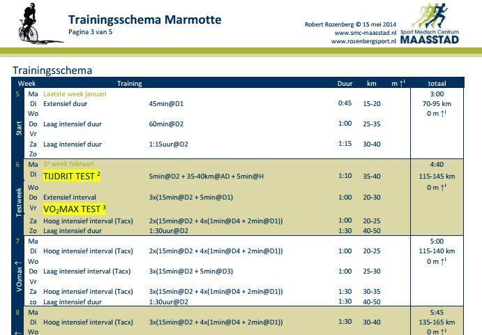 Trainingsschema Marmotte