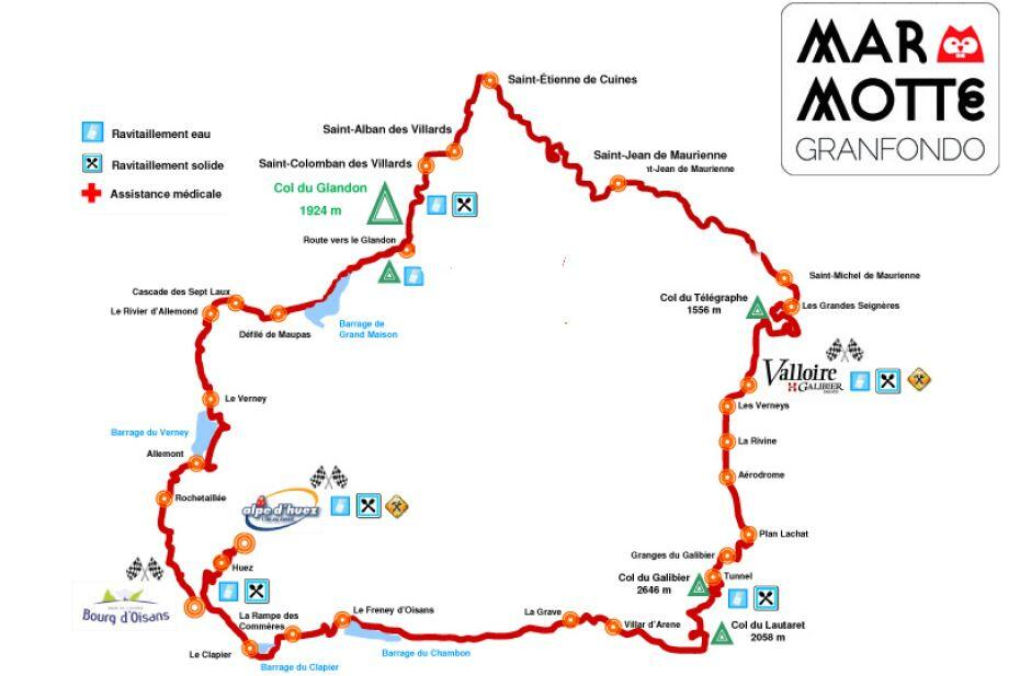 Marmotte route